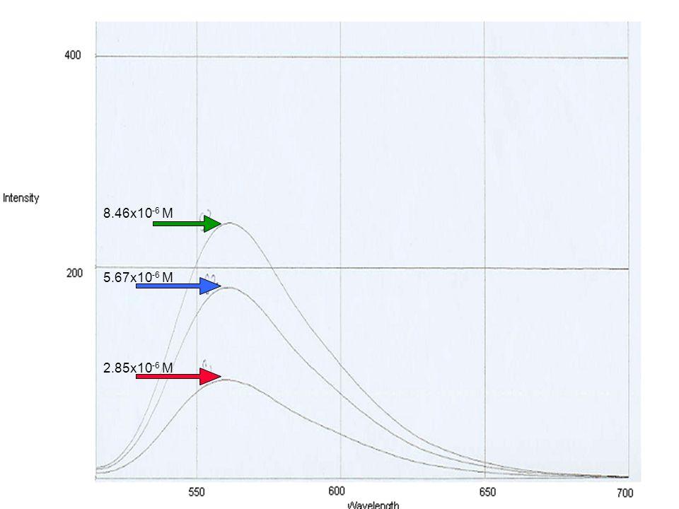 Lumogallion 100 uL = 2.85x10 -6 M 200 uL = 5.67x10 -6 M 300 uL = 8.46x10 -6 M 5.67x10 -6 M 8.46x10 -6 M 2.85x10 -6 M