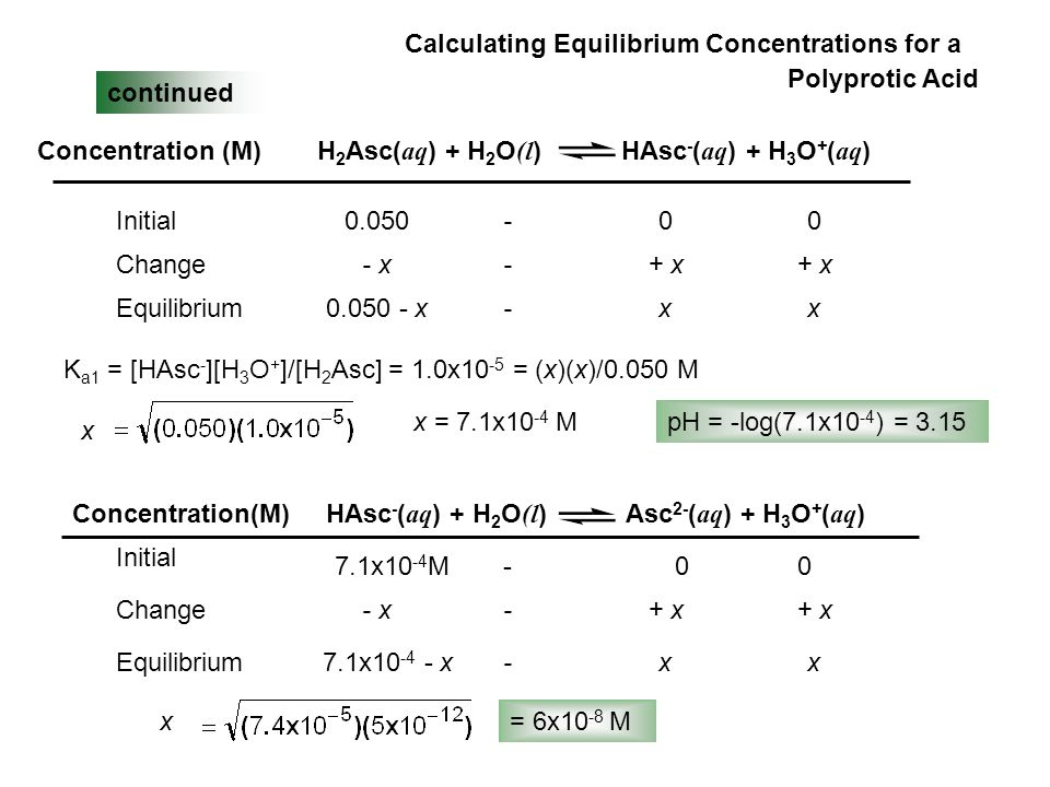- x-+ x Calculating Equilibrium Concentrations for a Polyprotic Acid continued H 2 Asc( aq ) + H 2 O (l ) HAsc - ( aq ) + H 3 O + ( aq )Concentration (M) Initial0.050-00 Equilibrium0.050 - x-xx K a1 = [HAsc - ][H 3 O + ]/[H 2 Asc] = 1.0x10 -5 = (x)(x)/0.050 M pH = -log(7.1x10 -4 ) = 3.15 7.1x10 -4 M-00 Change- x-+ x 7.1x10 -4 - x-xx Equilibrium Change Initial x x = 7.1x10 -4 M HAsc - ( aq ) + H 2 O (l ) Asc 2- ( aq ) + H 3 O + ( aq )Concentration(M) x = 6x10 -8 M
