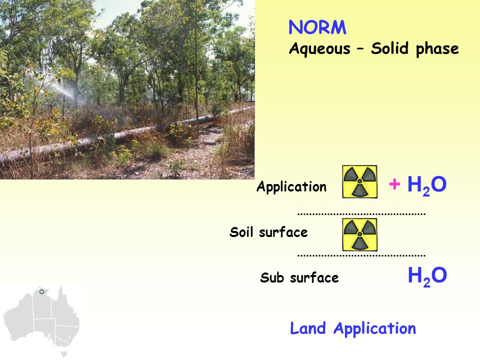 NORM Aqueous – Solid phase Land Application + H 2 O H2OH2O Application Soil surface Sub surface
