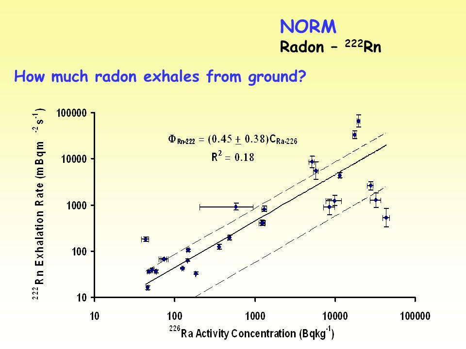 NORM Radon – 222 Rn How much radon exhales from ground?
