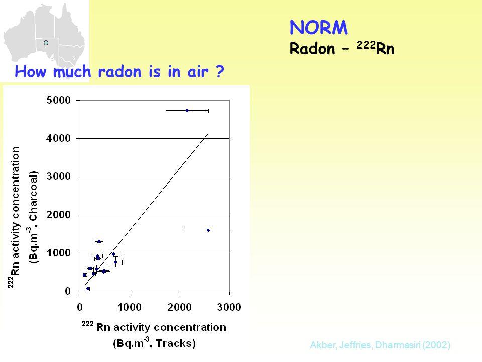NORM Radon – 222 Rn How much radon is in air ? Akber, Jeffries, Dharmasiri (2002)