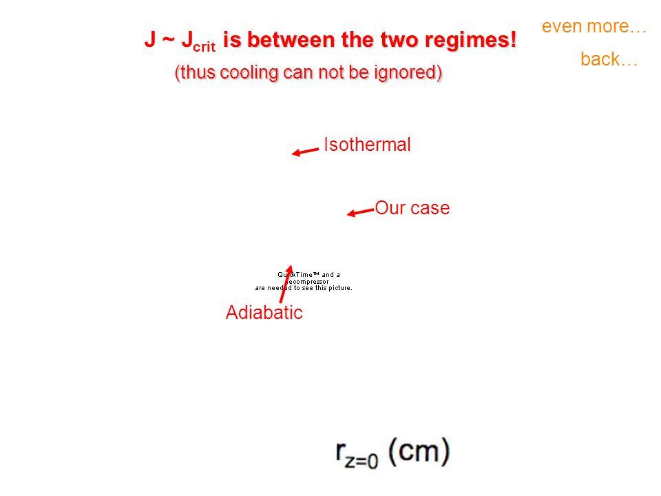 is between the two regimes. J ~ J crit is between the two regimes.