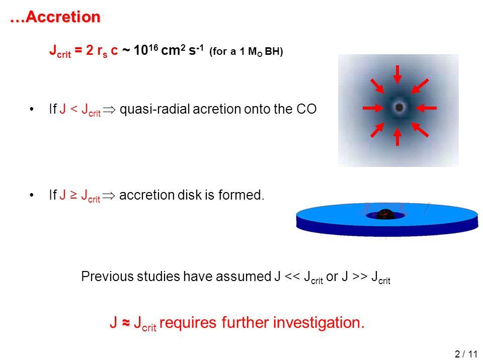 If J < J crit  quasi-radial acretion onto the CO J crit = 2 r s c ~ 10 16 cm 2 s -1 (for a 1 M O BH) ≈ J ≈ J crit requires further investigation.