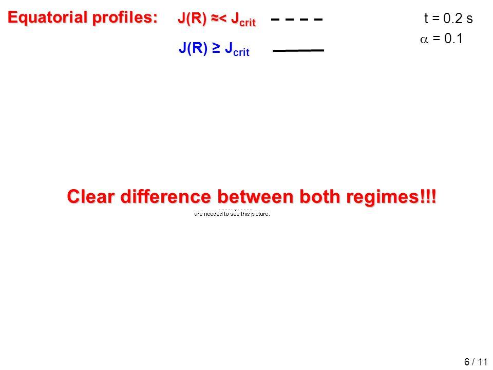 J(R) ≥ J crit J(R) ≈< J crit Clear difference between both regimes!!.