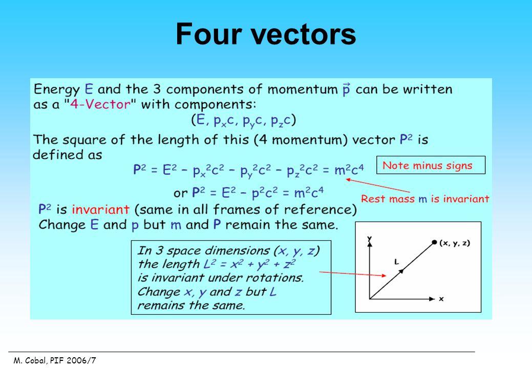 M. Cobal, PIF 2006/7 Four vectors
