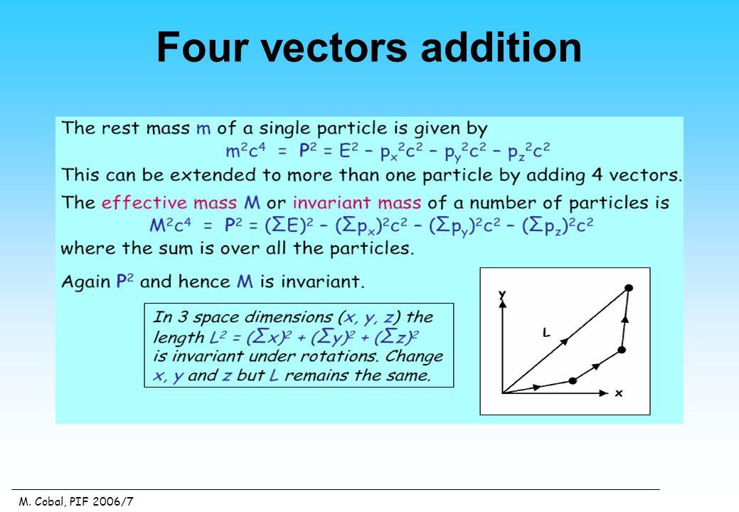 M. Cobal, PIF 2006/7 Four vectors addition