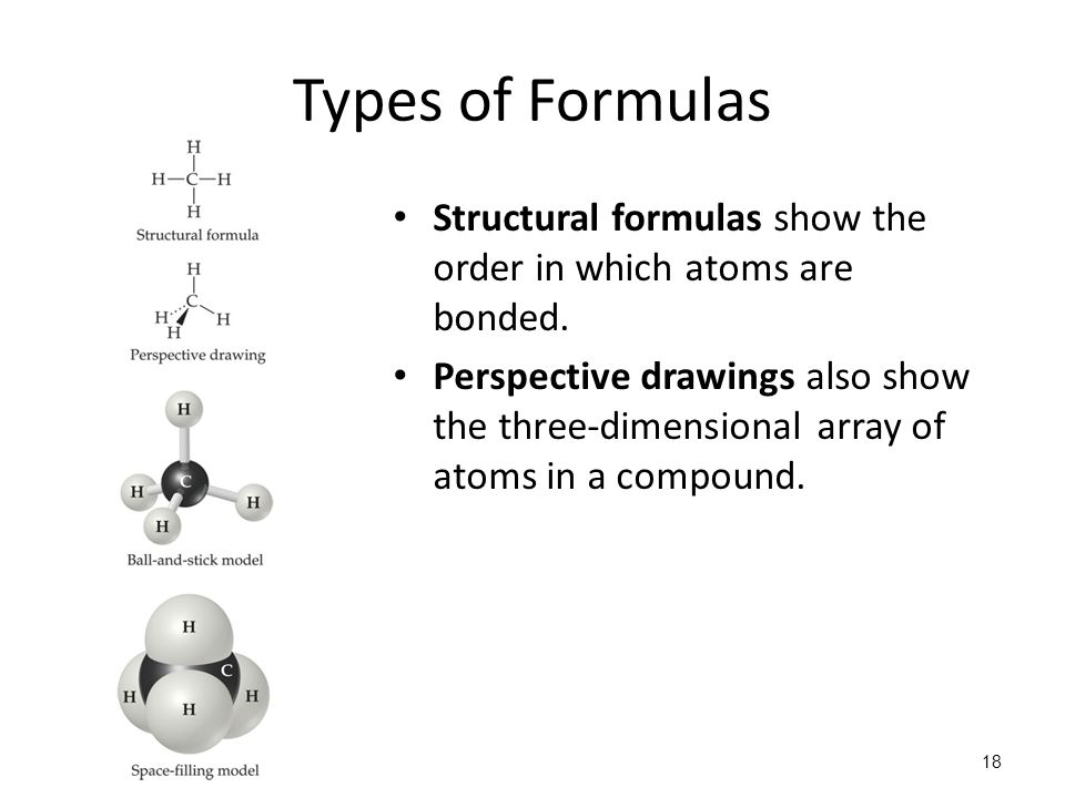 18 Types of Formulas Structural formulas show the order in which atoms are bonded. Perspective drawings also show the three-dimensional array of atoms