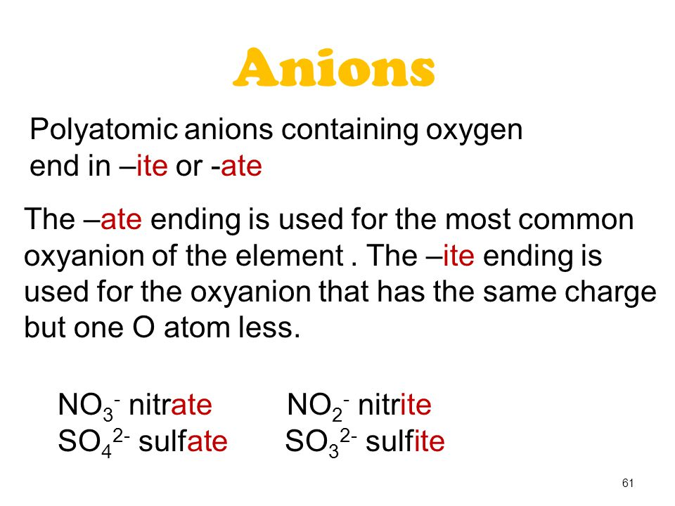 61 Anions Polyatomic anions containing oxygen end in –ite or -ate The –ate ending is used for the most common oxyanion of the element. The –ite ending