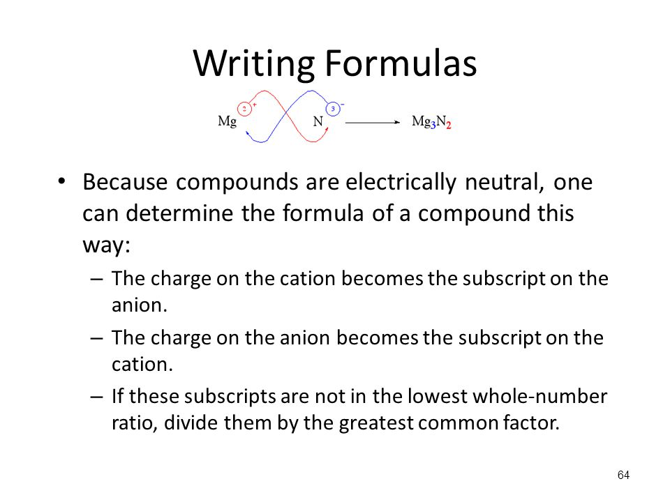 64 Writing Formulas Because compounds are electrically neutral, one can determine the formula of a compound this way: – The charge on the cation becom