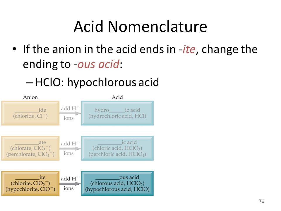 76 Acid Nomenclature If the anion in the acid ends in -ite, change the ending to -ous acid: – HClO: hypochlorous acid – HClO 2 : chlorous acid