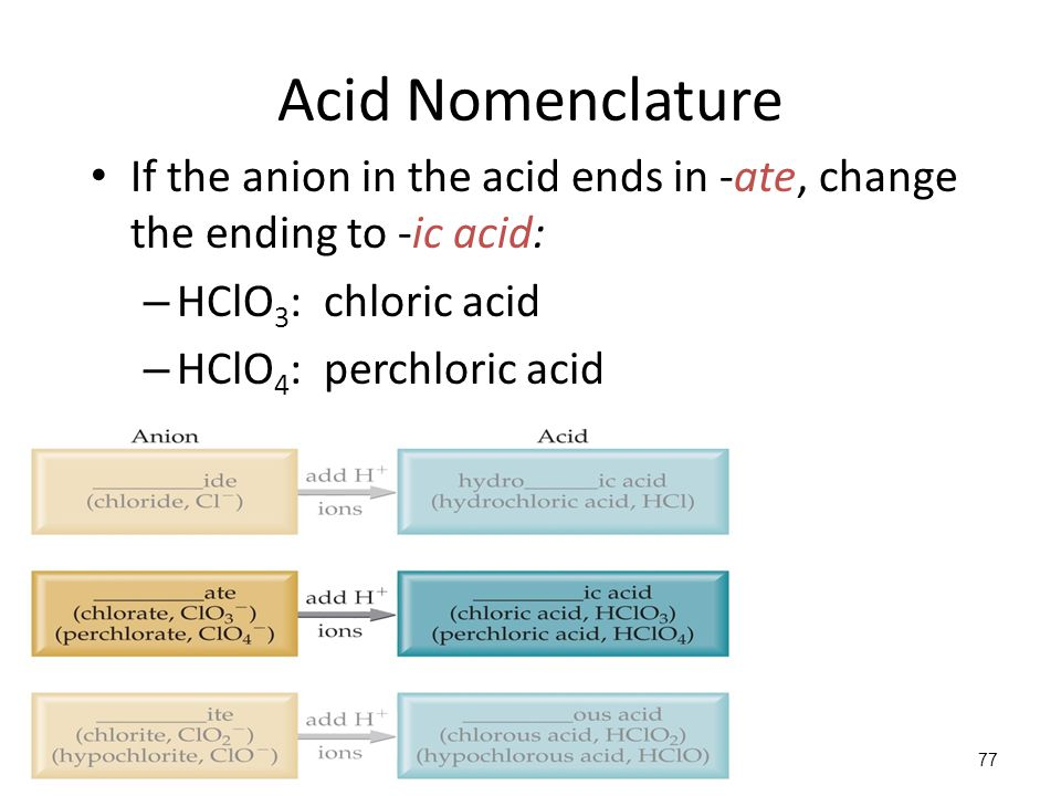 77 Acid Nomenclature If the anion in the acid ends in -ate, change the ending to -ic acid: – HClO 3 : chloric acid – HClO 4 : perchloric acid