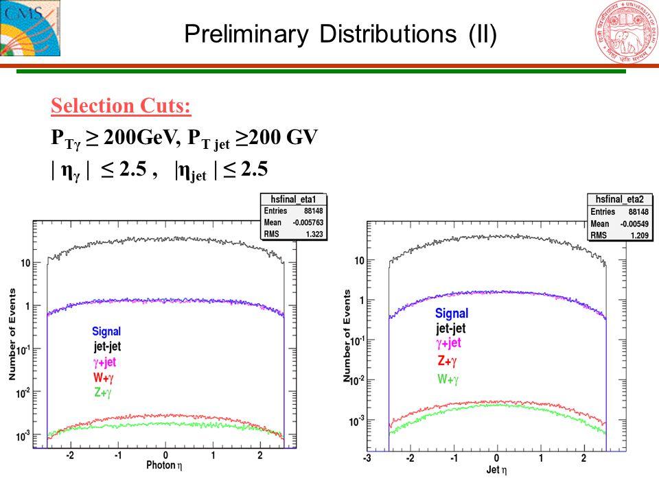 12 Preliminary Distributions (II) Selection Cuts: P Tγ ≥ 200GeV, P T jet ≥200 GV | η γ | ≤ 2.5, |η jet | ≤ 2.5
