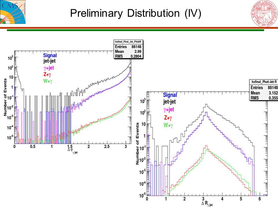 14 Preliminary Distribution (IV)