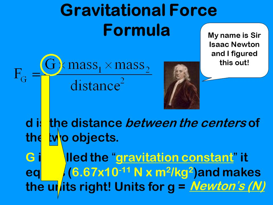 Gravitational Force Formula My name is Sir Isaac Newton and I figured this out.