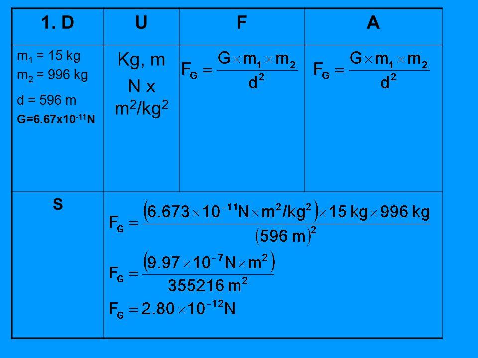 1. DUFA m 1 = 15 kg m 2 = 996 kg d = 596 m G=6.67x10 -11 N Kg, m N x m 2 /kg 2 S