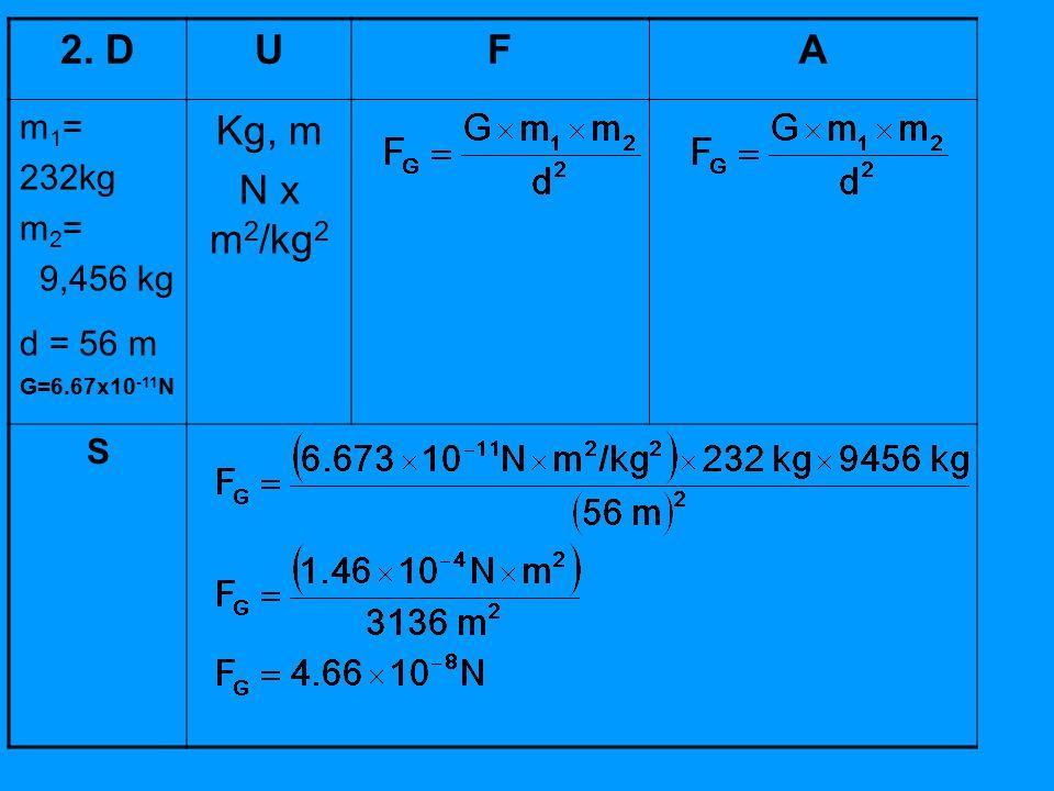 2. DUFA m 1 = 232kg m 2 = 9,456 kg d = 56 m G=6.67x10 -11 N Kg, m N x m 2 /kg 2 S