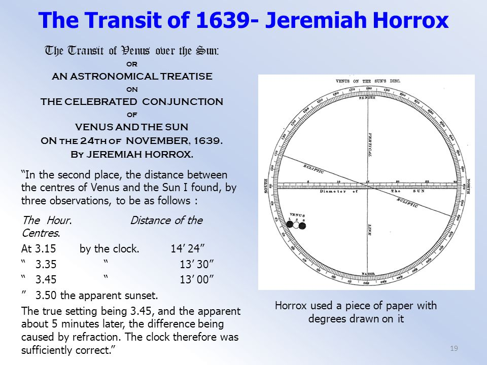 The Transit of 1639- Jeremiah Horrox The Transit of Venus over the Sun : or AN ASTRONOMICAL TREATISE on THE CELEBRATED CONJUNCTION of VENUS AND THE SUN ON the 24th of NOVEMBER, 1639.