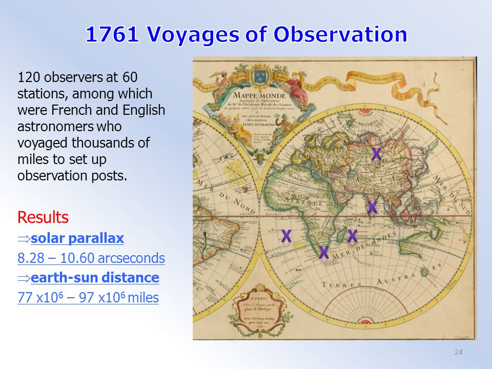 120 observers at 60 stations, among which were French and English astronomers who voyaged thousands of miles to set up observation posts. Results  so