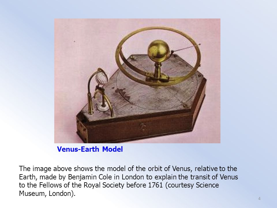 Venus-Earth Model The image above shows the model of the orbit of Venus, relative to the Earth, made by Benjamin Cole in London to explain the transit