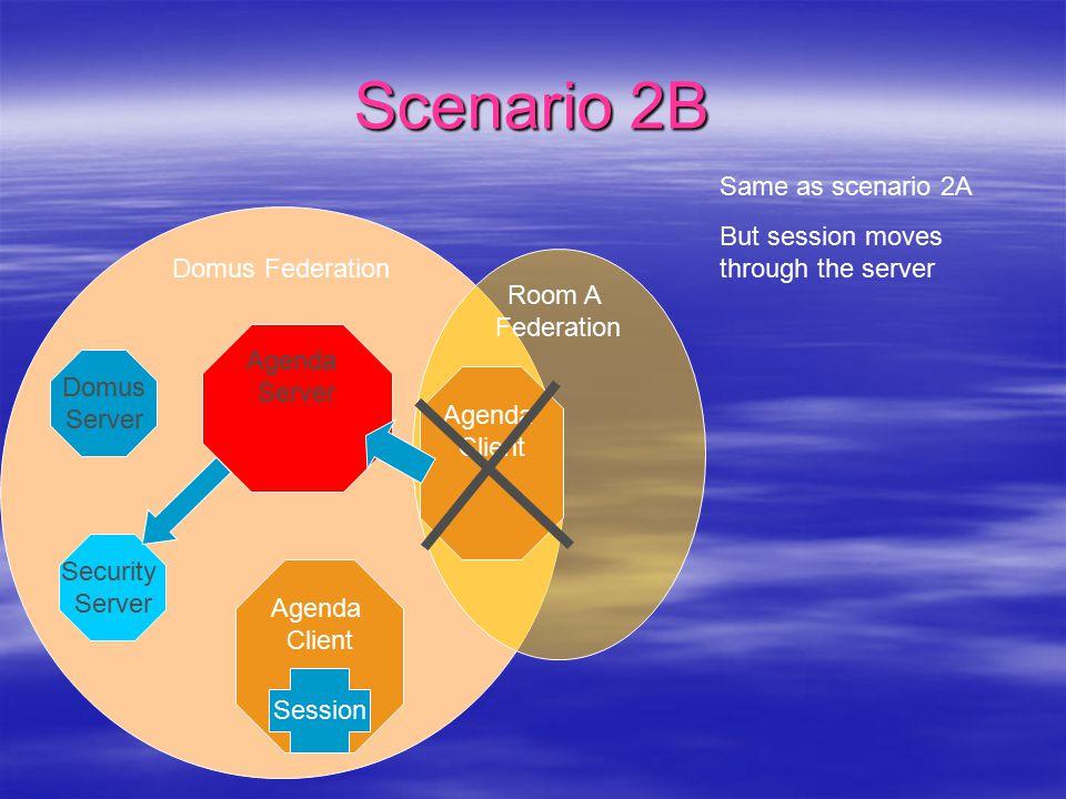 Scenario 2B Domus Federation Room A Federation Agenda Server Domus Server Security Server Agenda Client Agenda Client Session Same as scenario 2A But session moves through the server