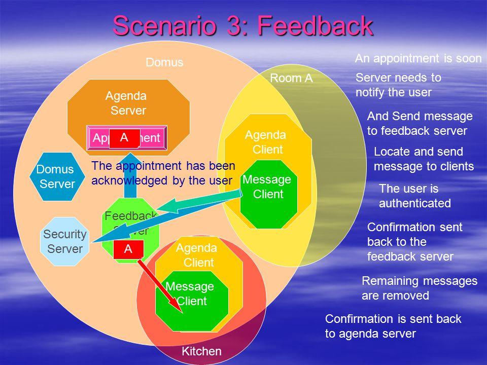 Scenario 3: Feedback Domus Kitchen Agenda Server Domus Server Security Server Feedback Server Room A Agenda Client Message Client Agenda Client Messag