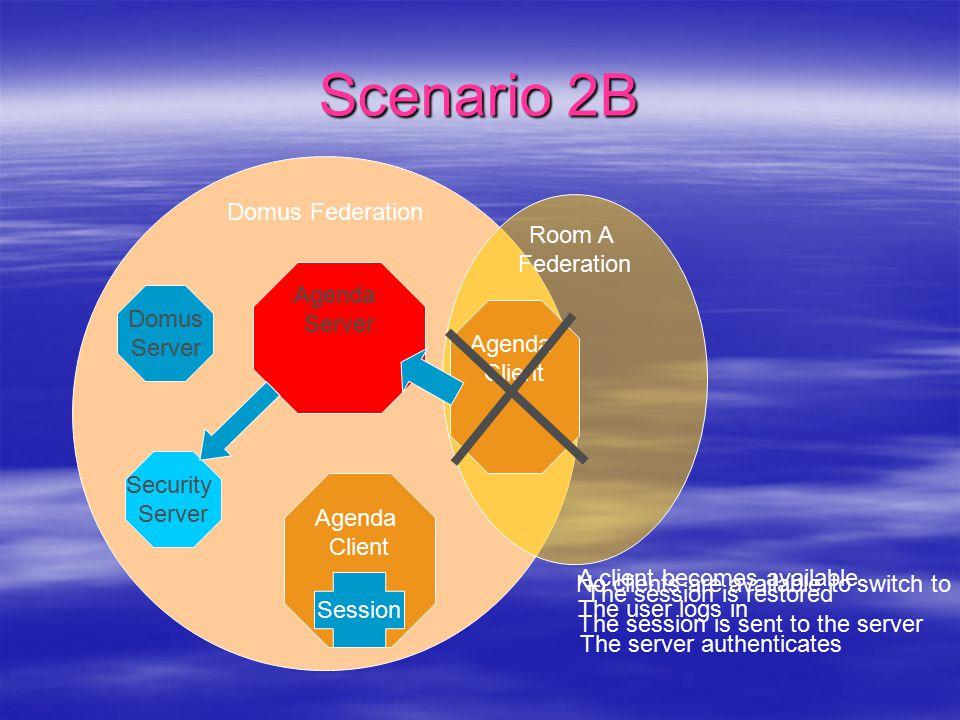 Scenario 2B Domus Federation Room A Federation Agenda Server Domus Server Security Server Agenda Client Agenda Client Session No clients are available