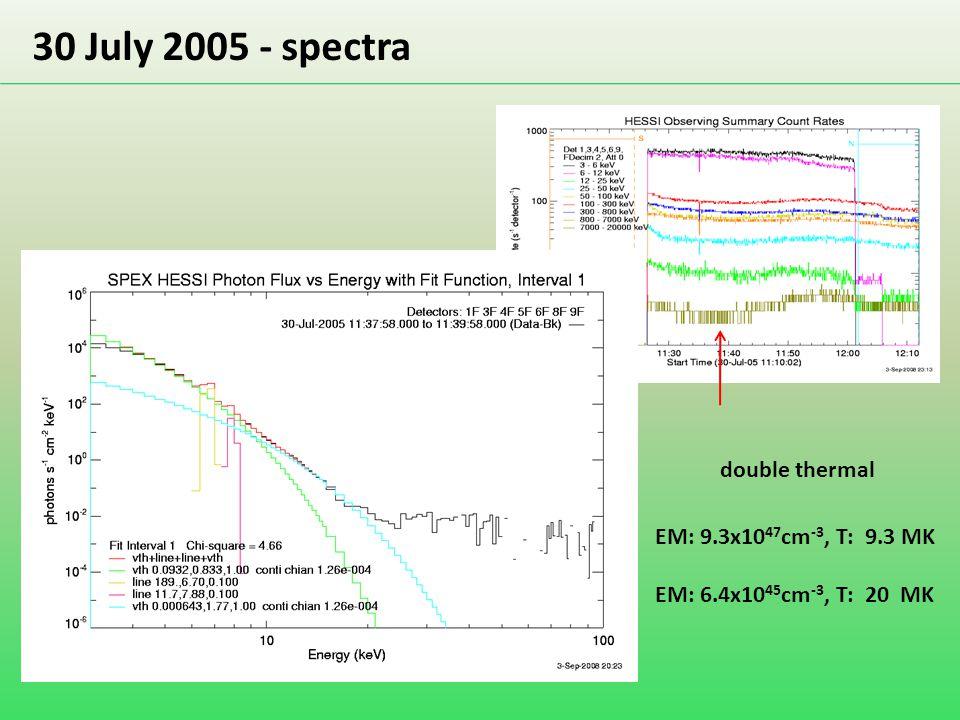 30 July 2005 - spectra double thermal EM: 9.3x10 47 cm -3, T: 9.3 MK EM: 6.4x10 45 cm -3, T: 20 MK