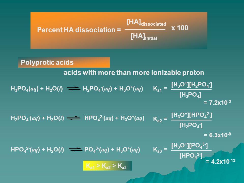 Percent HA dissociation = [HA] dissociated [HA] initial x 100 Polyprotic acids acids with more than more ionizable proton H 3 PO 4 ( aq ) + H 2 O( l )