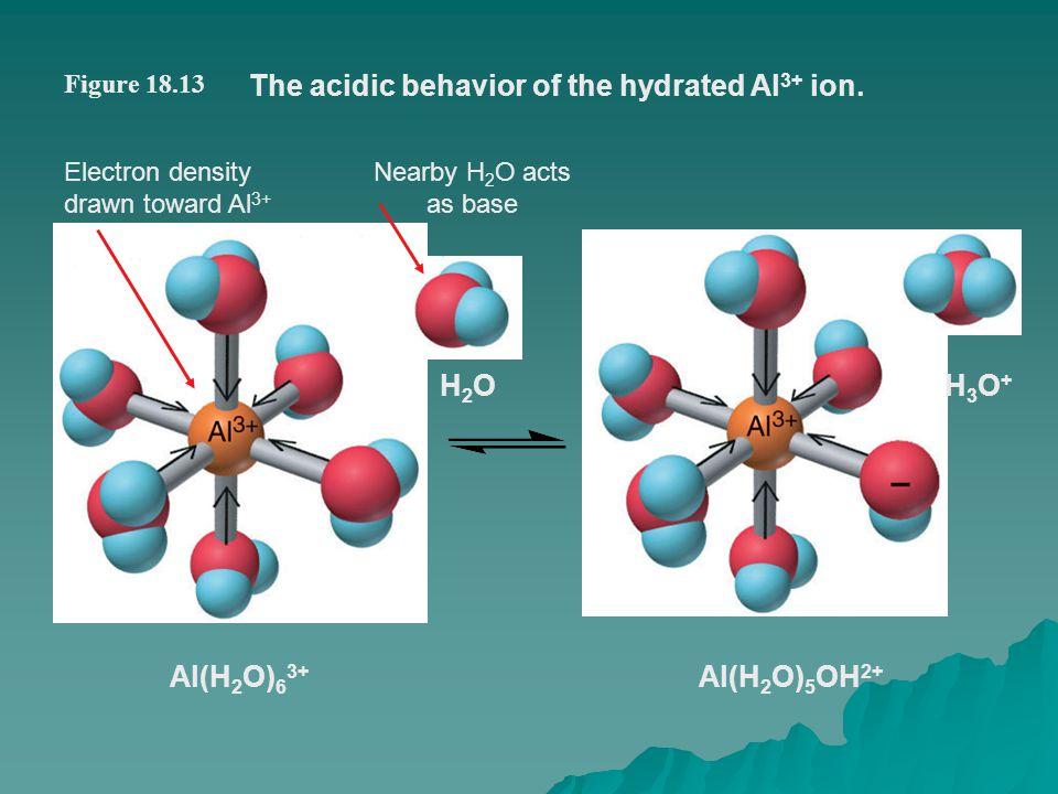 Al(H 2 O) 5 OH 2+ Al(H 2 O) 6 3+ Figure 18.13 The acidic behavior of the hydrated Al 3+ ion. H2OH2O H3O+H3O+ Electron density drawn toward Al 3+ Nearb