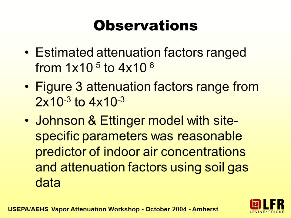 USEPA/AEHS Vapor Attenuation Workshop - October 2004 - Amherst Observations Estimated attenuation factors ranged from 1x10 -5 to 4x10 -6 Figure 3 attenuation factors range from 2x10 -3 to 4x10 -3 Johnson & Ettinger model with site- specific parameters was reasonable predictor of indoor air concentrations and attenuation factors using soil gas data