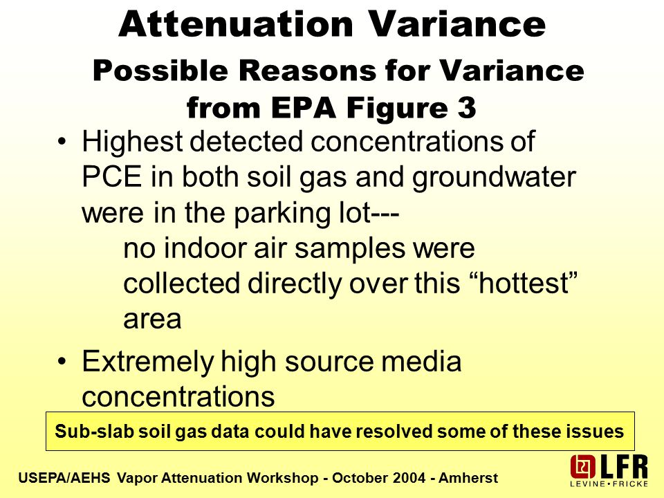 USEPA/AEHS Vapor Attenuation Workshop - October 2004 - Amherst Attenuation Variance Possible Reasons for Variance from EPA Figure 3 Highest detected concentrations of PCE in both soil gas and groundwater were in the parking lot--- no indoor air samples were collected directly over this hottest area Extremely high source media concentrations Sub-slab soil gas data could have resolved some of these issues