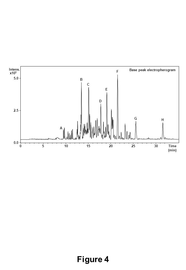 Figure 4 0.0 2.5 5.0 x10 5 Intens. 051015202530 Time (min) A B C D E F G H Base peak electropherogram