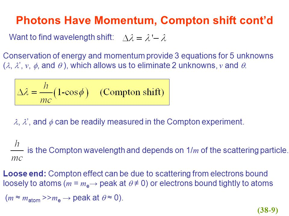 Loose end: Compton effect can be due to scattering from electrons bound loosely to atoms ( m = m e → peak at  ≠ 0) or electrons bound tightly to ato