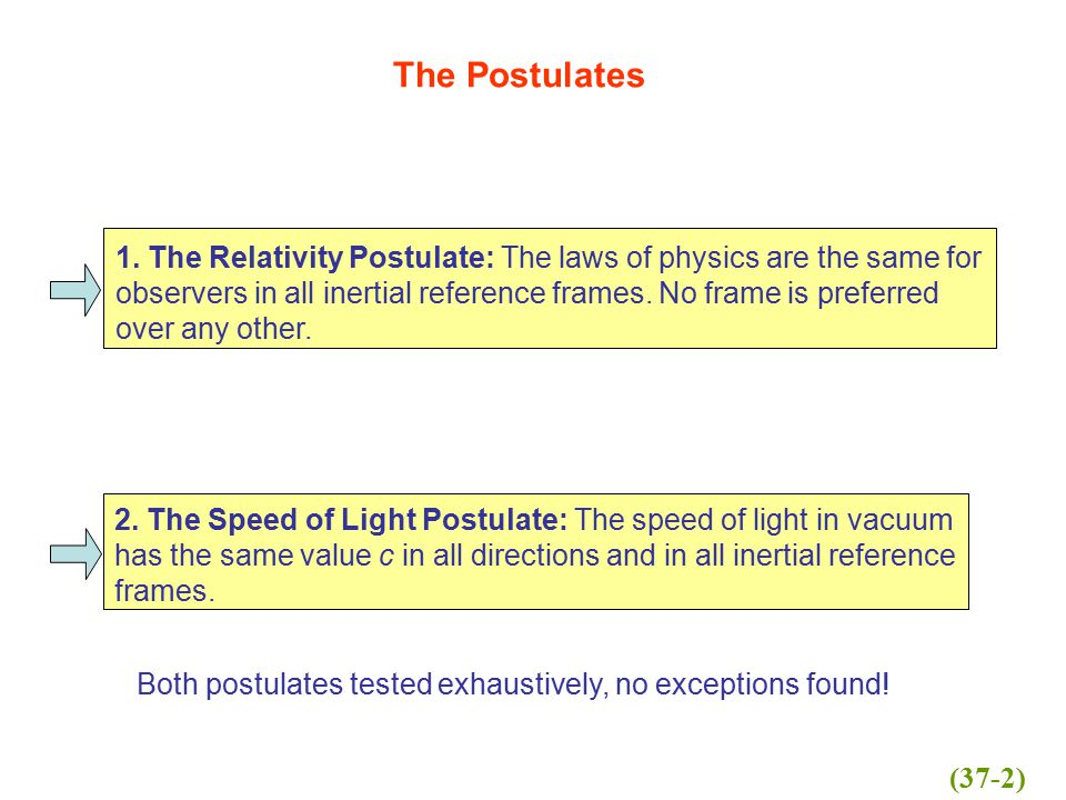The Postulates 1. The Relativity Postulate: The laws of physics are the same for observers in all inertial reference frames. No frame is preferred ove