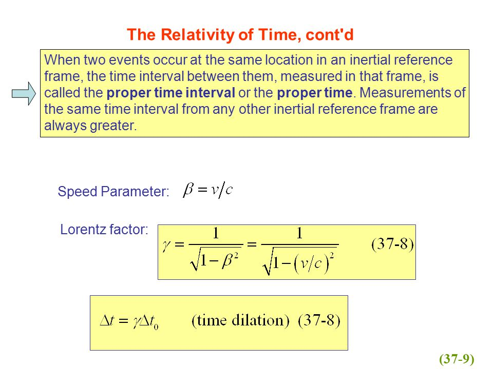 The Relativity of Time, cont'd When two events occur at the same location in an inertial reference frame, the time interval between them, measured in