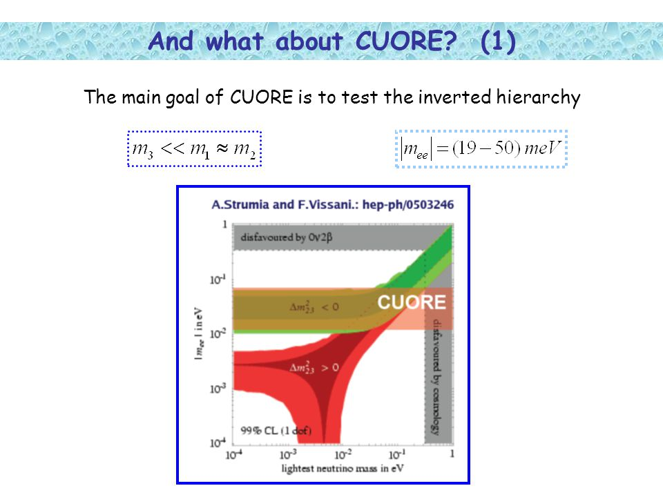 The main goal of CUORE is to test the inverted hierarchy And what about CUORE? (1)