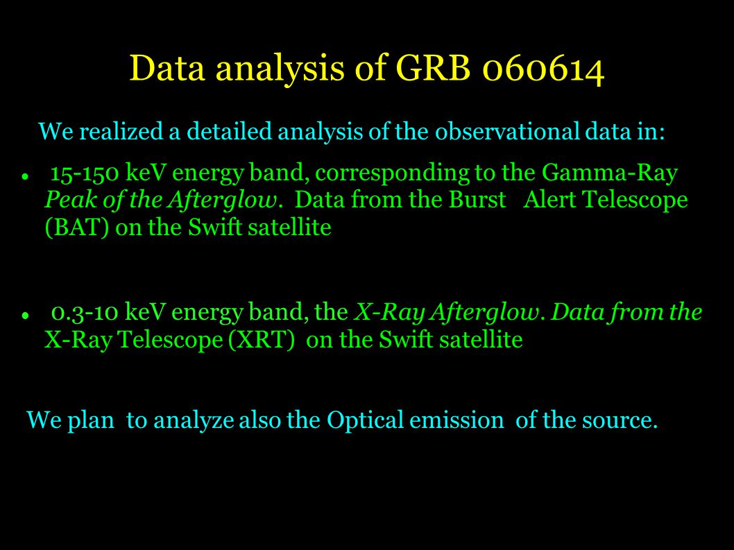 Data analysis of GRB We realized a detailed analysis of the observational data in: keV energy band, corresponding to the Gamma-Ray Peak of the Afterglow.