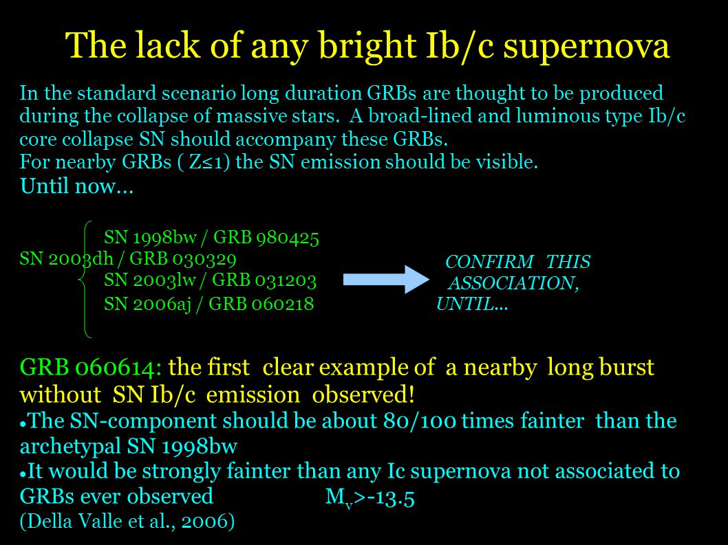 The lack of any bright Ib/c supernova In the standard scenario long duration GRBs are thought to be produced during the collapse of massive stars.