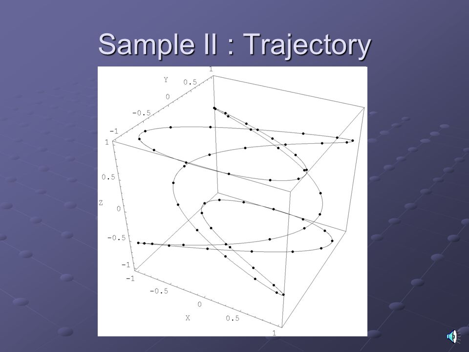 Sample II : Trajectory