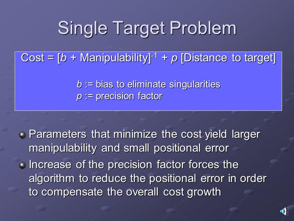 Sample I : Manipulability Ellipsoids