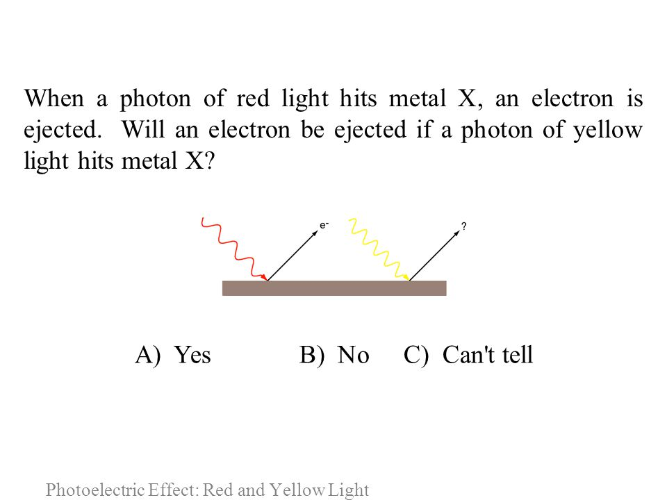 When a photon of red light hits metal X, an electron is ejected. Will an electron be ejected if a photon of yellow light hits metal X? Photoelectric E