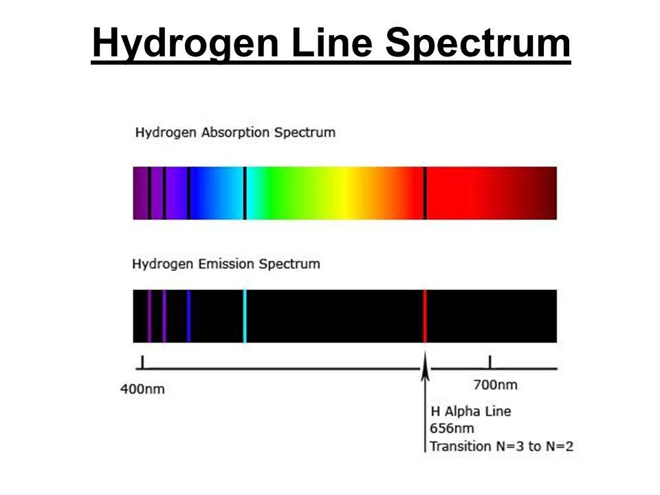 Hydrogen Line Spectrum