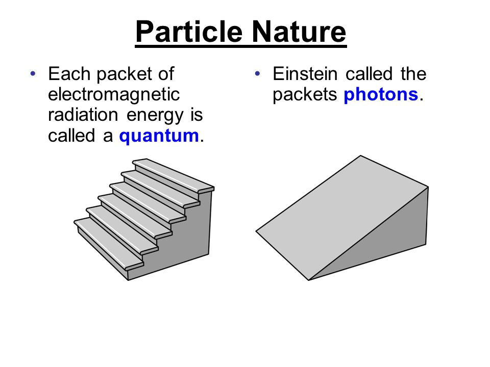 Particle Nature Each packet of electromagnetic radiation energy is called a quantum. Einstein called the packets photons.