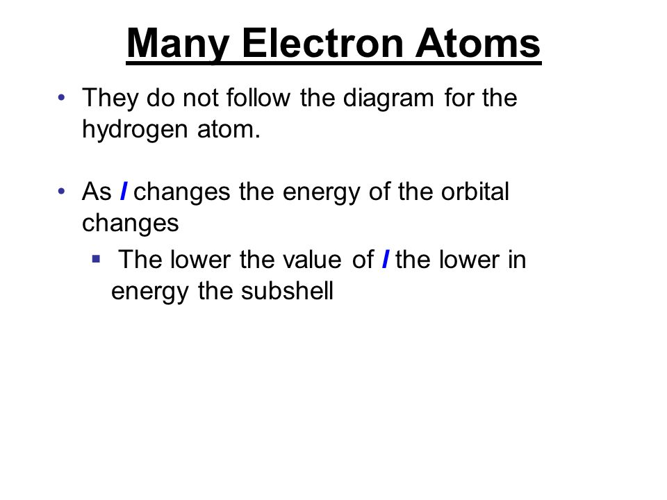 Many Electron Atoms They do not follow the diagram for the hydrogen atom. As l changes the energy of the orbital changes  The lower the value of l th