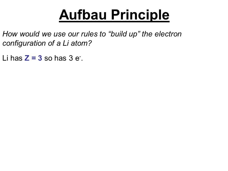 "How would we use our rules to ""build up"" the electron configuration of a Li atom? Li has Z = 3 so has 3 e -. Aufbau Principle"