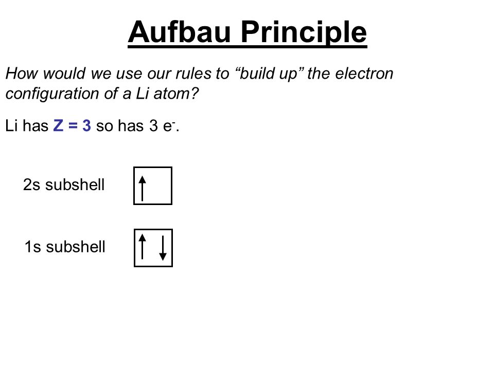"""2s subshell1s subshell How would we use our rules to """"build up"""" the electron configuration of a Li atom? Li has Z = 3 so has 3 e -. Aufbau Principle"""