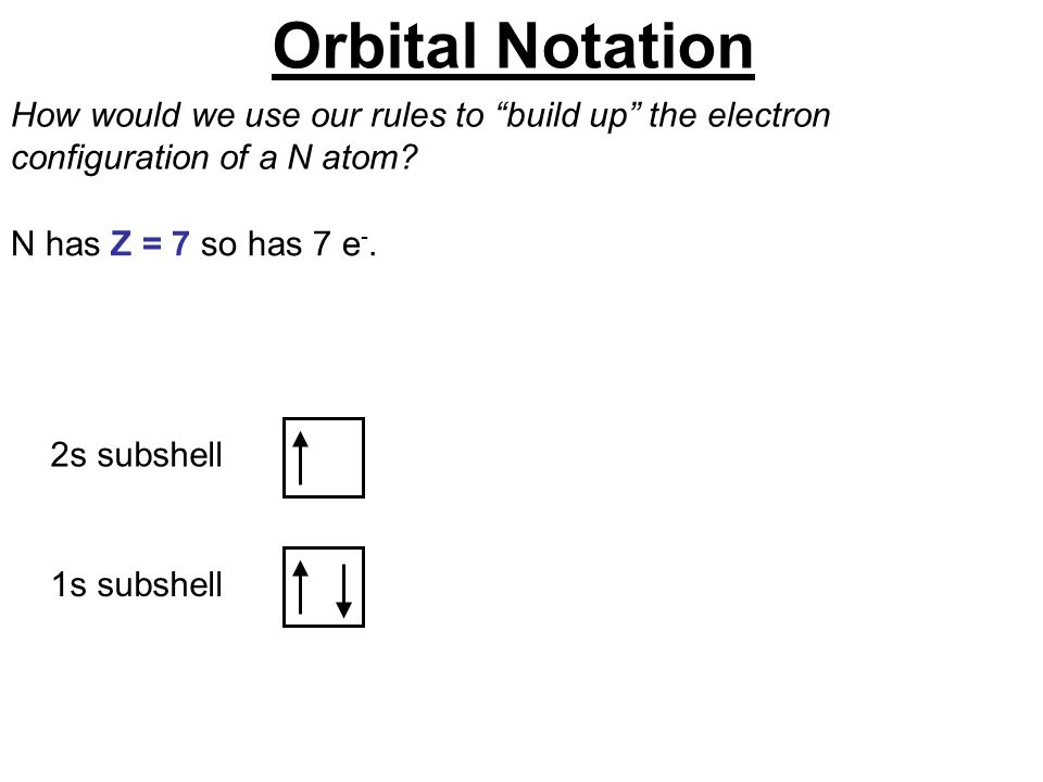"""2s subshell1s subshell How would we use our rules to """"build up"""" the electron configuration of a N atom? N has Z = 7 so has 7 e -. Orbital Notation"""