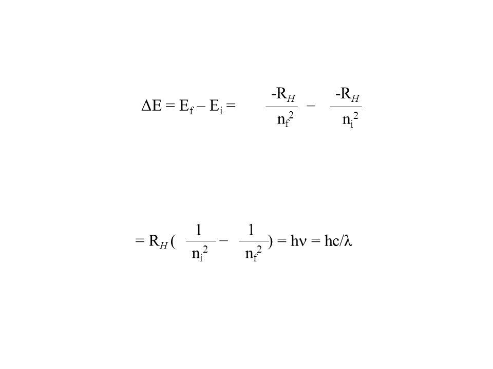 = R H ( ni2ni2 1 nf2nf2 – 1 ) = h = hc/λ ΔE = E f – E i = -R H nf2nf2 ni2ni2 –