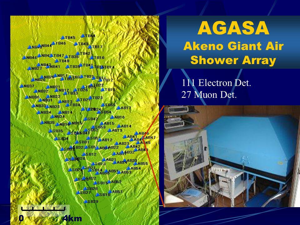 AGASA Akeno Giant Air Shower Array 111 Electron Det. 27 Muon Det. 0 4km