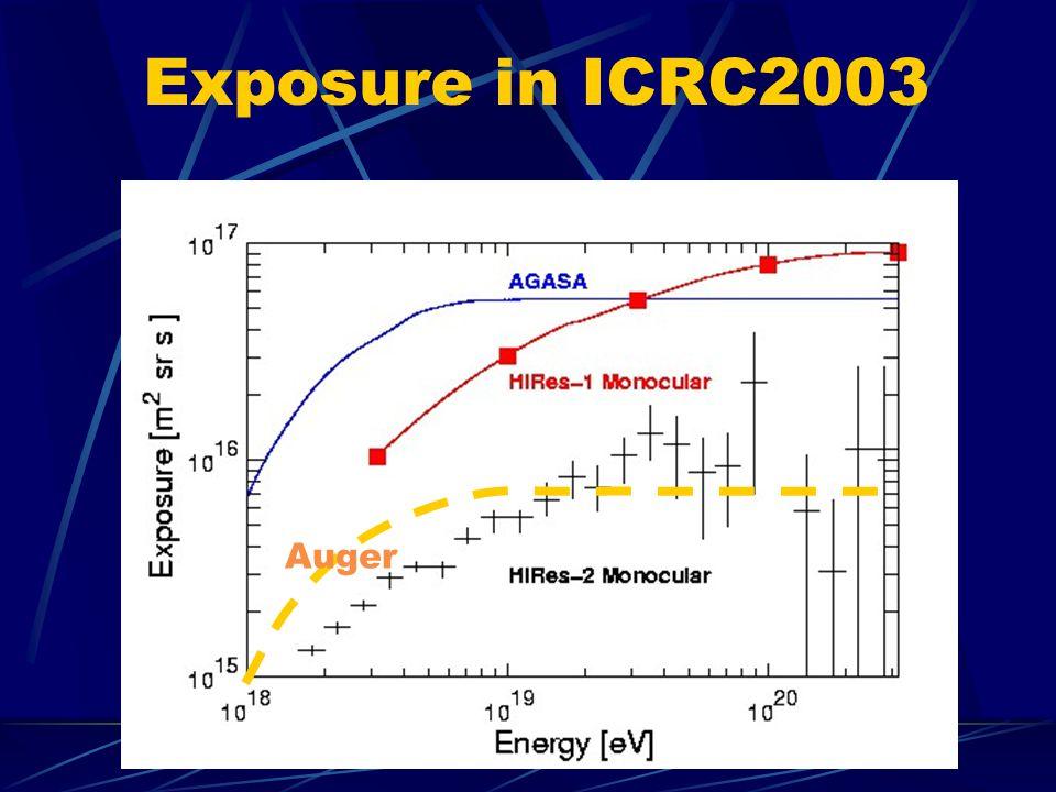 Exposure in ICRC2003 Auger